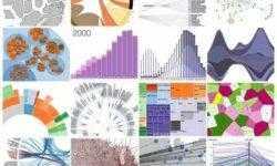 [Перевод] 11 JavaScript-библиотек для визуализации данных, о которых стоит знать в 2018 году