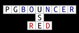 USE, RED, PgBouncer, его настройки и мониторинг