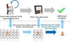 Fujitsu дополнит бесконтактный метод оплаты распознаванием лица