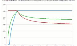 [Перевод] Преобразование цветовой температуры (K) в RGB: алгоритм и пример кода