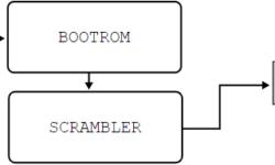 [Перевод] Как взломали защиту от копирования консоли Sega Dreamcast