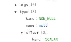 Что не так с GraphQL