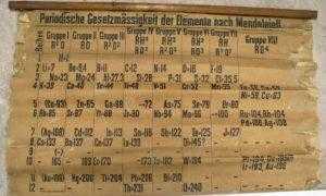 Ученый случайно нашел самую старую версию периодической таблицы Менделеева