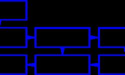 [Из песочницы] «Костыль» для китайского лазера
