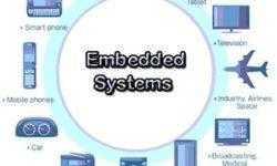Многообразный мир embedded systems и место Embox в нем