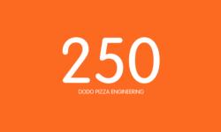 Зачем Додо Пицце 250 разработчиков?