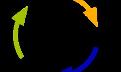 [Перевод] Iodide: интерактивный научный редактор от Mozilla