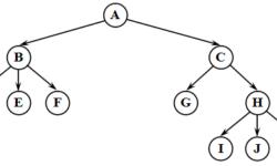 [recovery mode] Бинарные деревья поиска