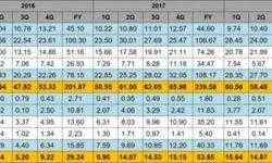 Квартальные результаты Samsung: резкое падение прибыли и хорошие продажи Galaxy S10