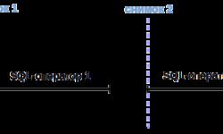 MVCC-4. Снимки данных