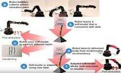 [Перевод] ПО для управления роборукой, автоматически определяющее её конфигурацию