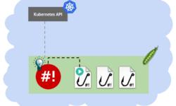 Представляем shell-operator: создавать операторы для Kubernetes стало ещё проще