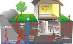 Радиация: война с невидимым убийцей или еще немного о радоне