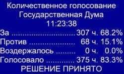 Закон об изоляции Рунета принят Госдумой в трех чтениях