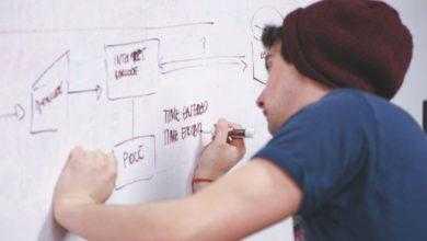 Фото ITSM — что это такое и с чего начать внедрение