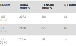 К новым мобильным версиям Quadro RTX подселились представители поколения Pascal