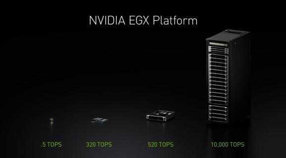 Egx от Nvidia масштабируется от чипов, которые могут запускать дроны, до больших серверов.