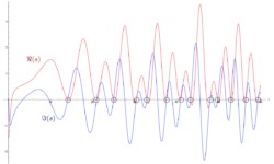 [Перевод] Доступное объяснение гипотезы Римана