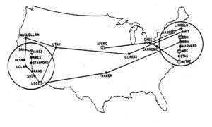 [Перевод] История интернета: опорная сеть
