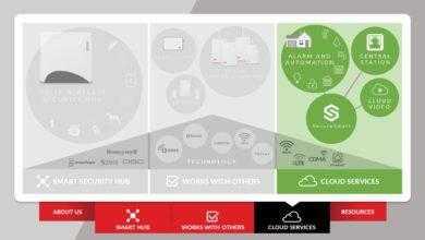 Фото [Перевод] Как сделать презентацию продукта, которая будет вовлекать клиента?