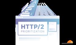 [Перевод] Лучшая приоритизация HTTP/2 для ускорения веба