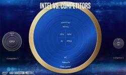 Раджа Кодури: если бы не Intel, у AMD бы не было никакой значимой экосистемы