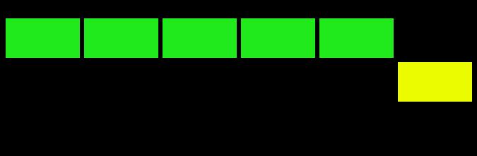 5 слотов на передачу, каждый из которых передаётся 625 микросекунд, и один слот на приём, тоже 625 микросекунд. 75 миллисекунды.