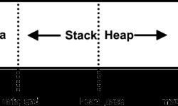 [Перевод] Компиляция C в WebAssembly без Emscripten