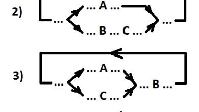 Фото Часть 4. Модель вычисления логических функций по графу для асинхронных параллельных процессов