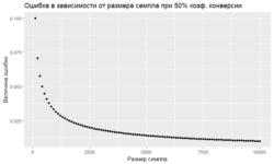 Сэмплирование и точность вычислений