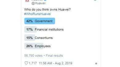 Фото Большинство фолловеров Huawei считает её собственностью государства