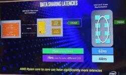 Intel не сомневается в лидерстве собственных процессоров в игровом сегменте