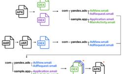 Как диагностировать проблемы интеграции SDK. Опыт команды разработки Yandex Mobile Ads SDK