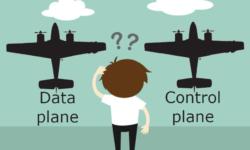 [Перевод] Сервисная сеть, «Плоскость данных» и «Плоскости управления» (Service mesh data plane vs. control plane)