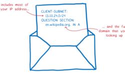 Firefox и Chrome будут шифровать DNS-запросы и обходить цензуру