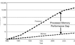 И все-таки, почему Posit являются достойной альтернативой IEEE 754