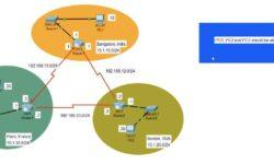 [Перевод] Тренинг Cisco 200-125 CCNA v3.0. День 51. Устранение неполадок EIGRP