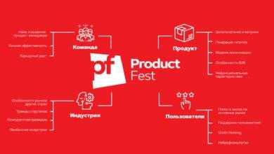 Фото Product Fest — конференция по управлению IT-продуктами, на которую вы захотите пойти