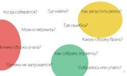 Рецепты TeamCity. Доклад Яндекс.Такси