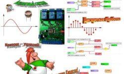 ShIoTiny и окружающий мир: аналоговые датчики или АЦП для самых маленьких
