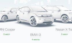 Автомобили из каршеринга поступили в российскую продажу