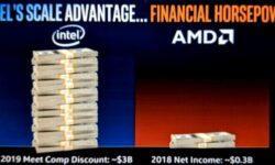 Intel показала партнёрам, что не боится потерь в ценовой войне с AMD
