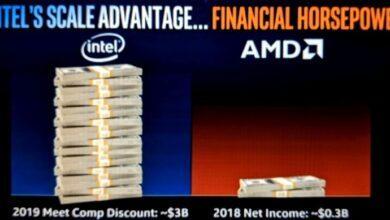 Фото Intel показала партнёрам, что не боится потерь в ценовой войне с AMD