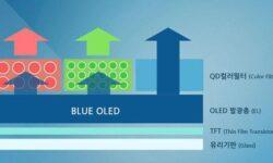 Жидкие кристаллы всё, Samsung инвестирует $11 млрд в производство QD-OLED