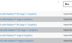 AMD Ryzen 3 без графики: в продажу идут одни старики