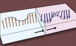 Электроника без электричества: в MIT придумали магнитный «транзистор»