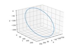[Из песочницы] Вывод модели динамической системы дискретного фильтра Калмана для произвольной линейной системы