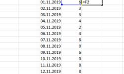 Нарастающий итог в SQL