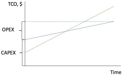 Фото [Перевод] Оптимизация распределения серверов по стойкам