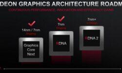 В январе AMD может рассказать о графике поколения RDNA2 с трассировкой лучей